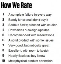 Wired.com product rating system.